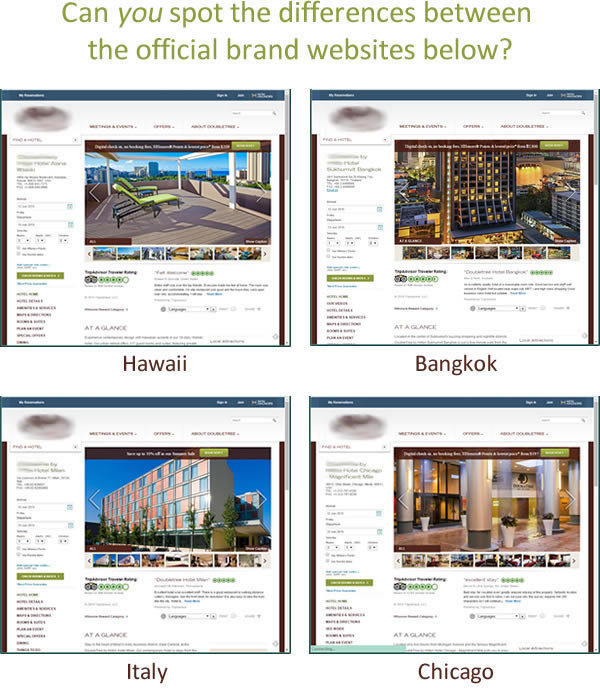 brand-website-differences