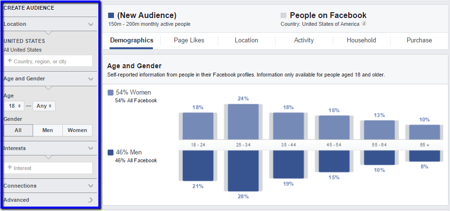 facebook audience insights segment options
