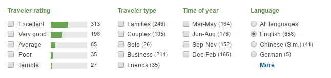 Traveler type TripAdvisor