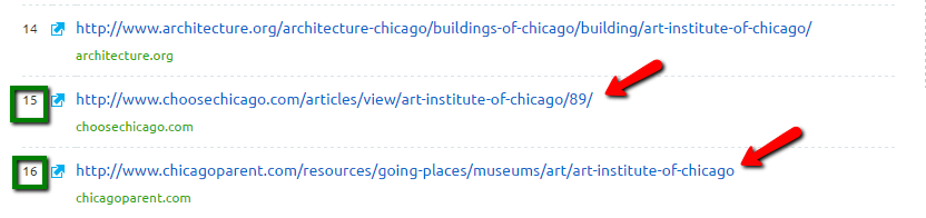 example of sites ranking for hotels near art institute of chicago