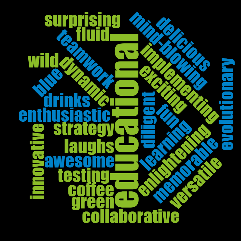 Blue Magnet Interactive Word Cloud