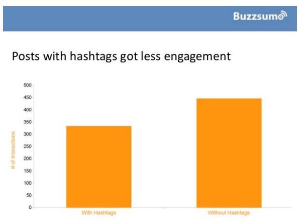 Hashtag Stats
