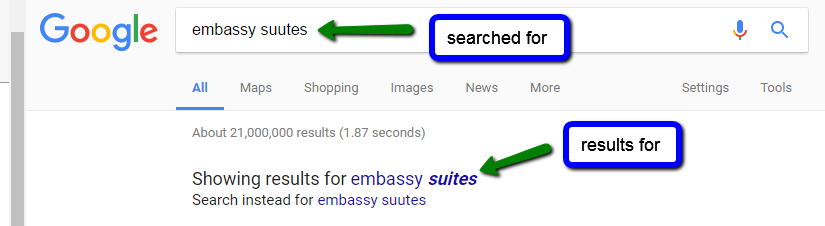 Google searches for correct spelling