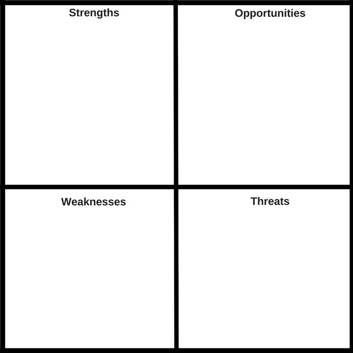 blank swot analysis