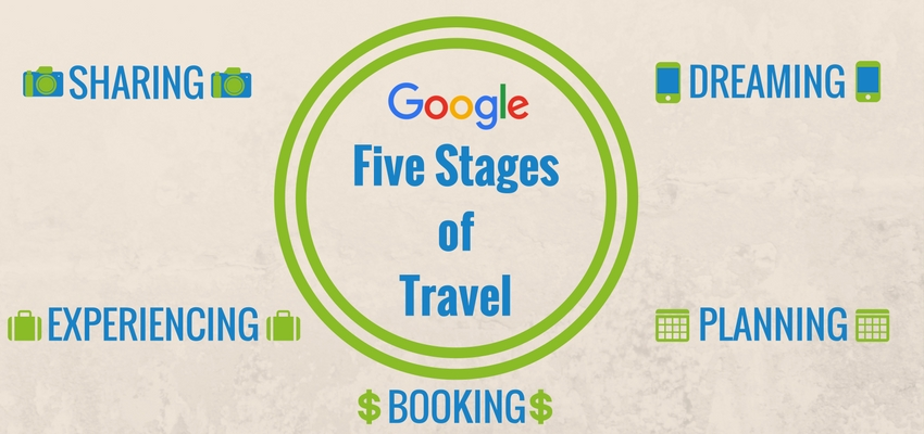 google five stages of travel