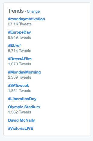 twitter trends column
