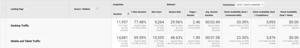 google analytics example (1)