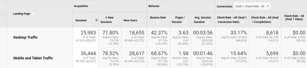 google analytics example (2)