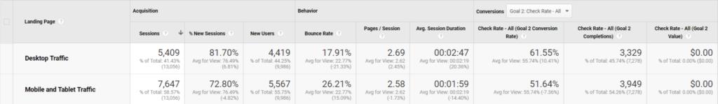 google analytics example (3)