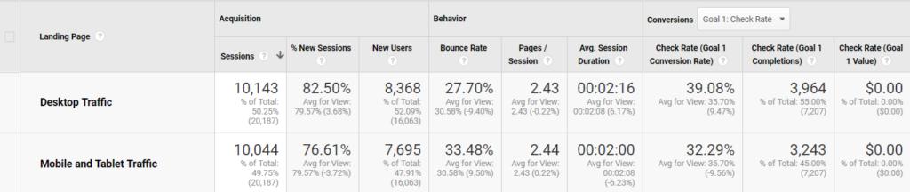 google analytics example (4)