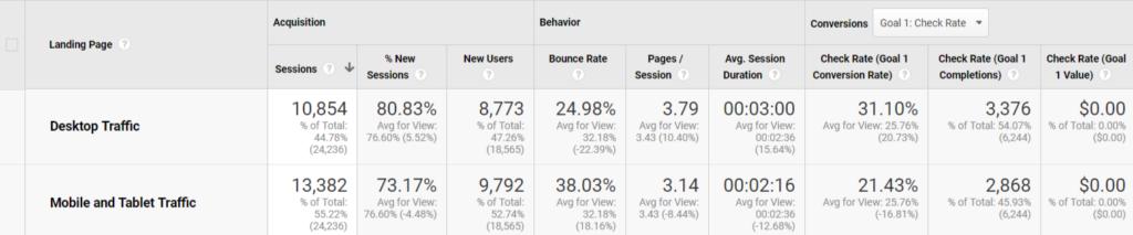 google analytics example (5)
