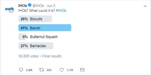 ihob poll twitter