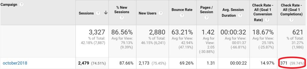 google analytics stats