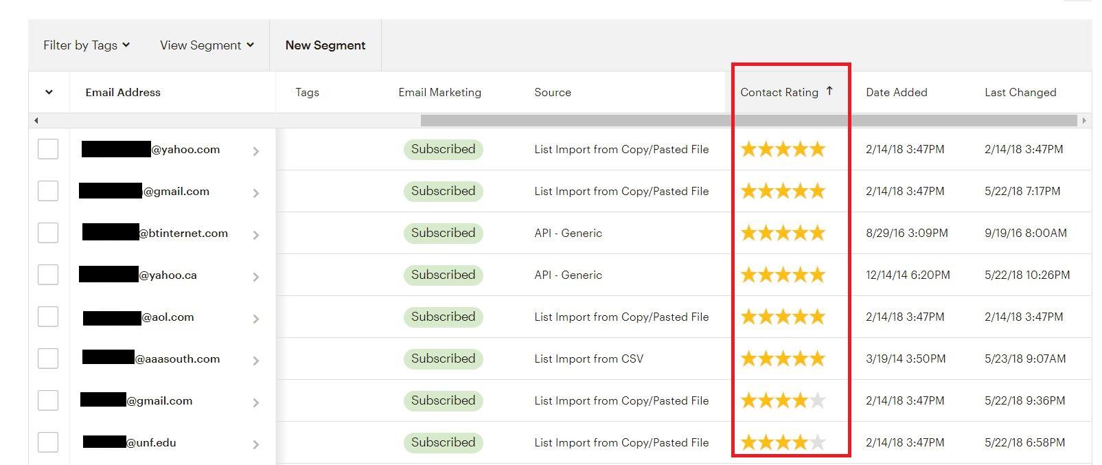 MailChimp subscriber rating