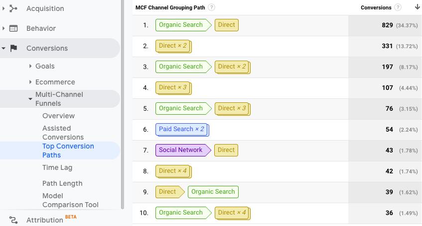 google analytics top conversion paths report
