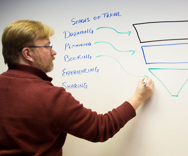 marketer plotting the stages of travel on a whiteboard